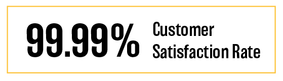 99.99% Customer Satisfaction Rate