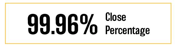 99.96% Close Percentage