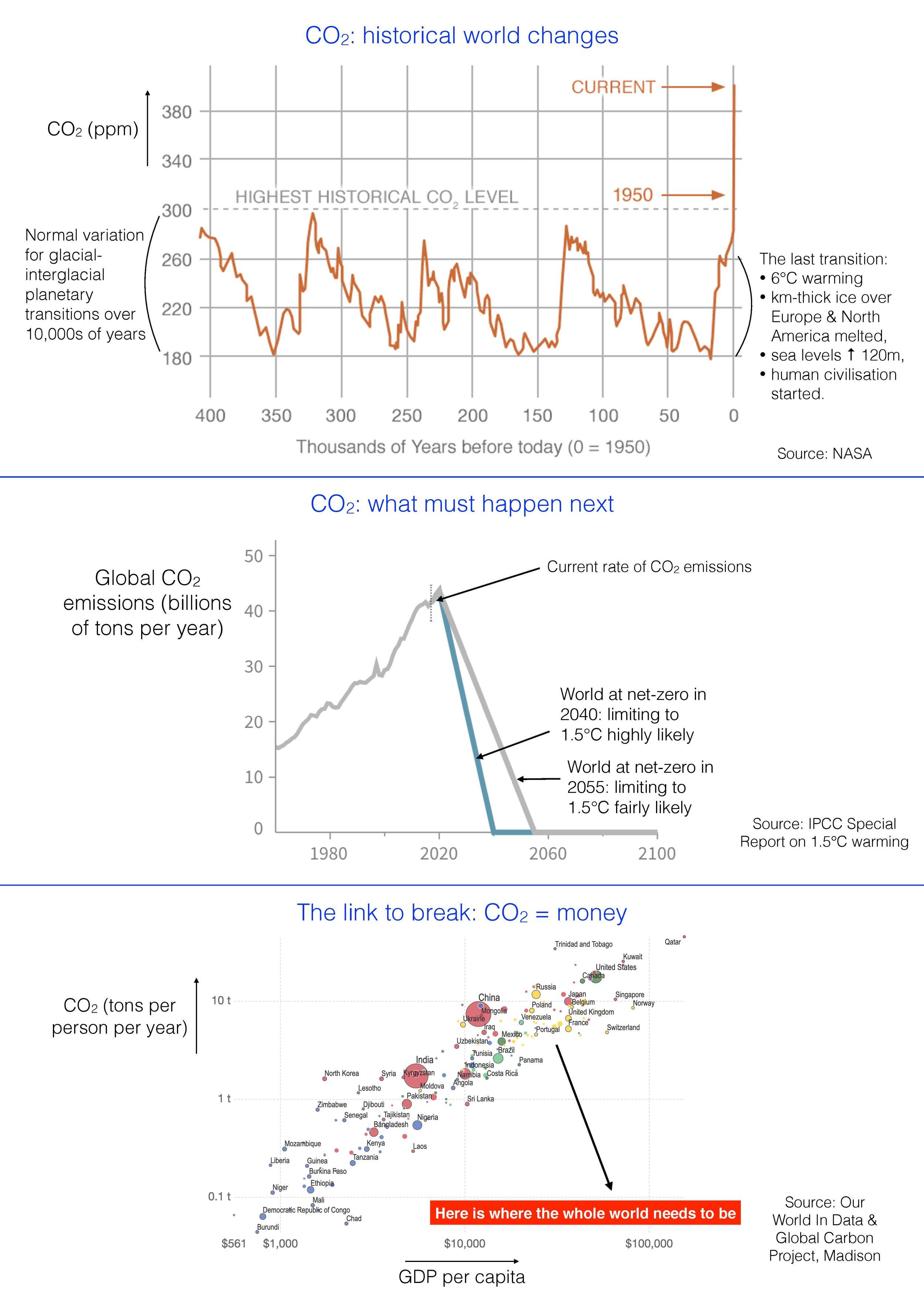 ClimateChangePoster.jpg