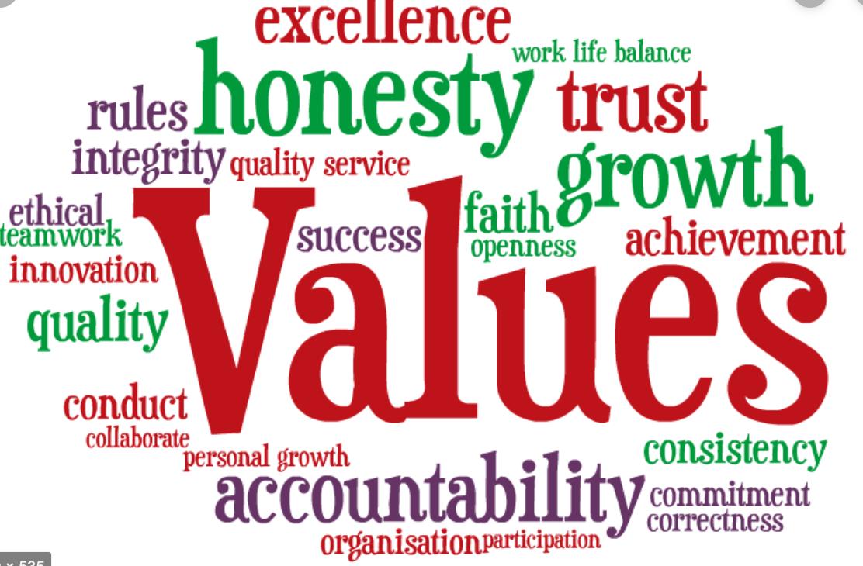 Values Screenshot.png
