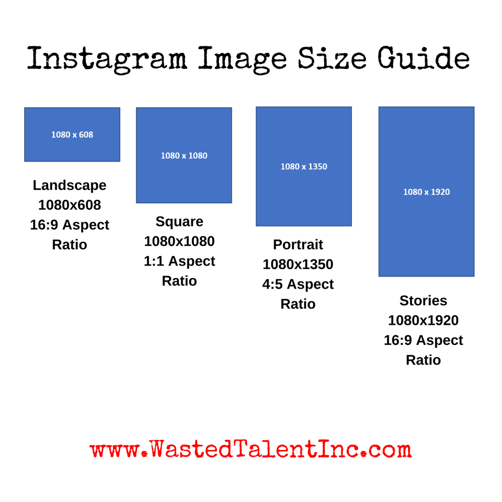 Instagram Image Size Guide. Instagram accepted video formats
