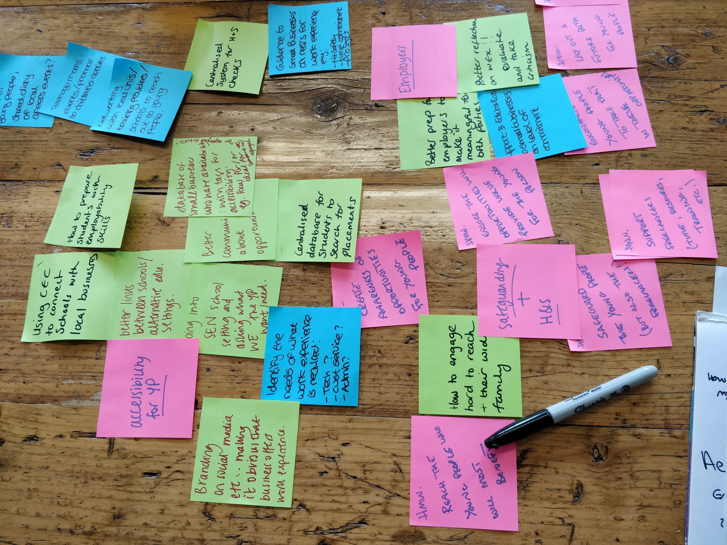 Facilitation - Fostering a collaborative and inclusive environment in this increasingly complex & changing world requires more effective facilitation and mediation.Facilitation can help you unleash people's creativity and potential whilst also ensuring groups have positive and productive conversations together.Find out more