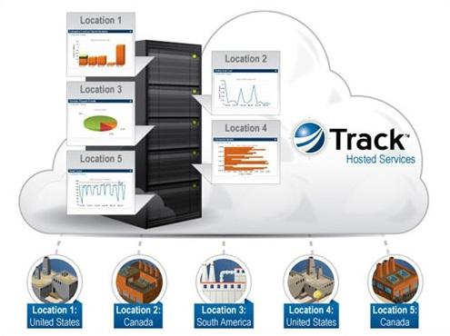 Cloud-Based Software Platform. Contractor Management Software.