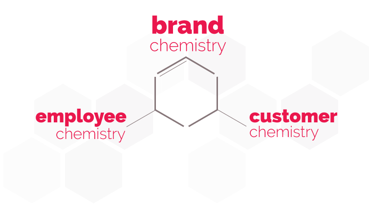 brand-chemistry-graphic.png
