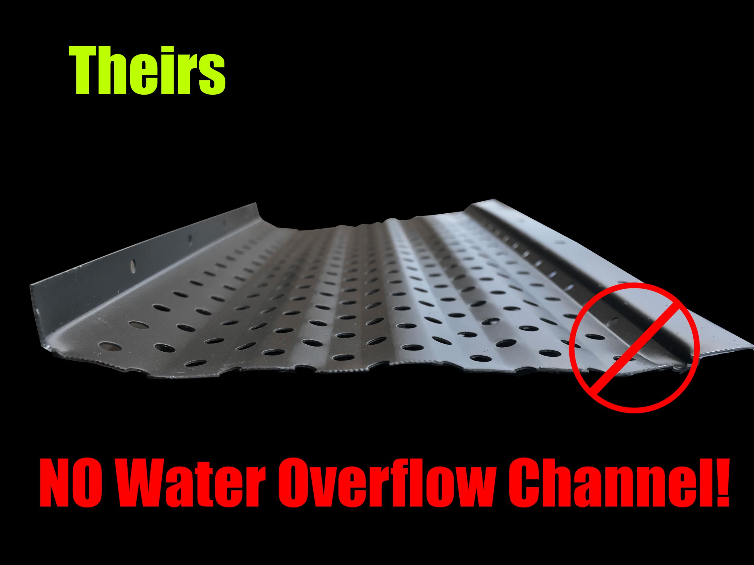 No Overflow Channel Gutter Guard