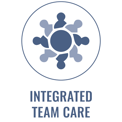 ATSI - Integrated Team Care