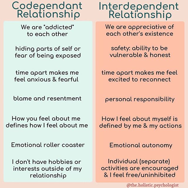 healthy interdependence is the goal. #theproblemwithdating