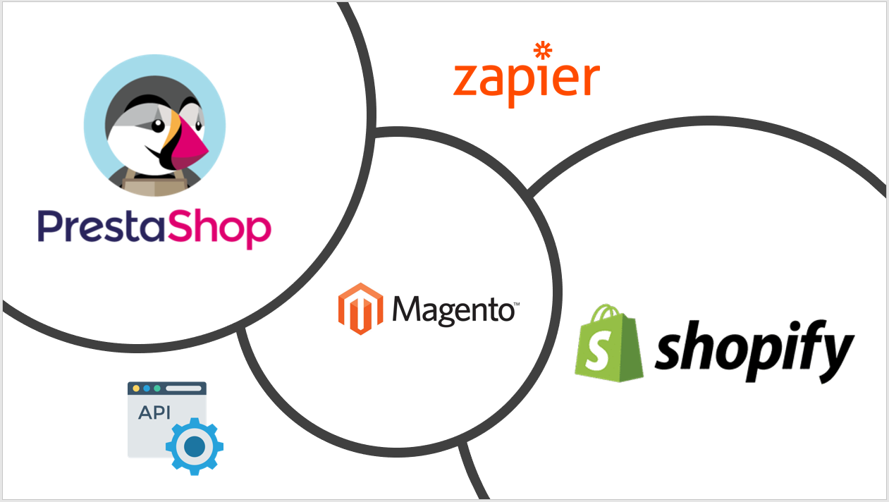 technologies e-commerce.png