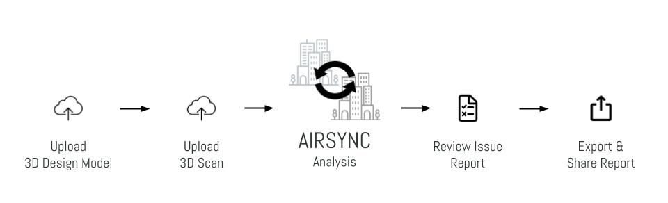AIRSYNC_PROCESS_1.jpg