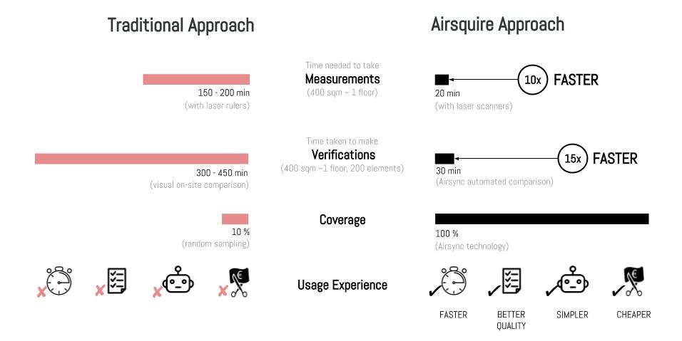 Airsync_Comparison_Chart.jpg