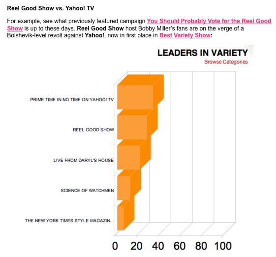 "votereelgoodshow :      The Webby Awards' blog  calls our campaign a ""Bolshevik-level  revolt against Yahoo!""   Let's bring it folks!  We still got till  April 29th!   Vote here!"