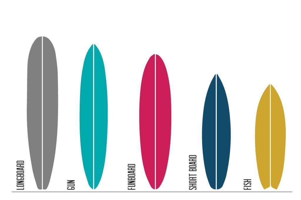Surboards.jpg