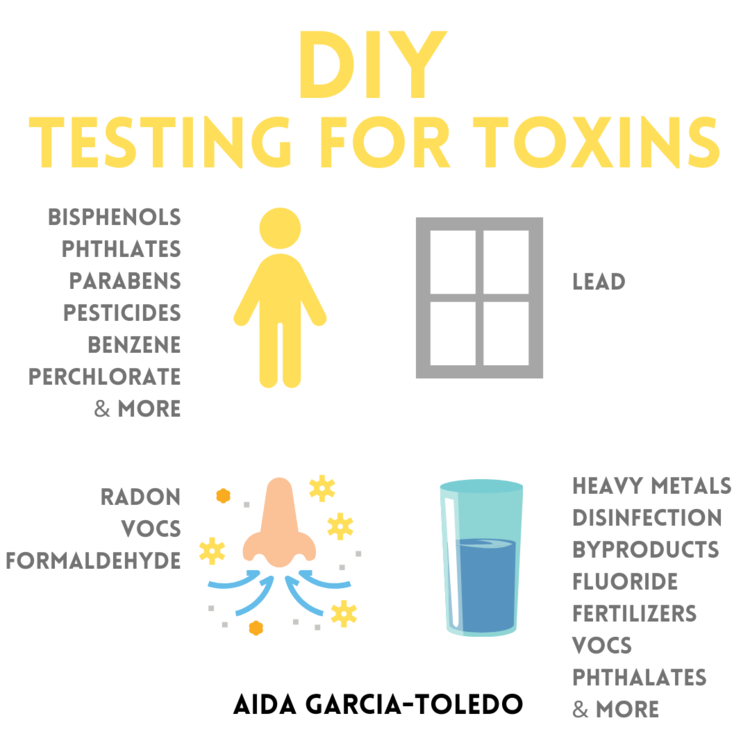 how to test for environmental toxins