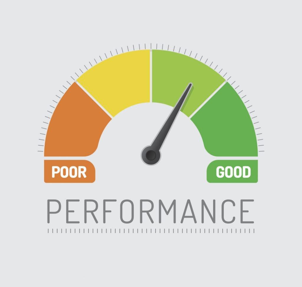 Performance-Chart-1024x972.jpg