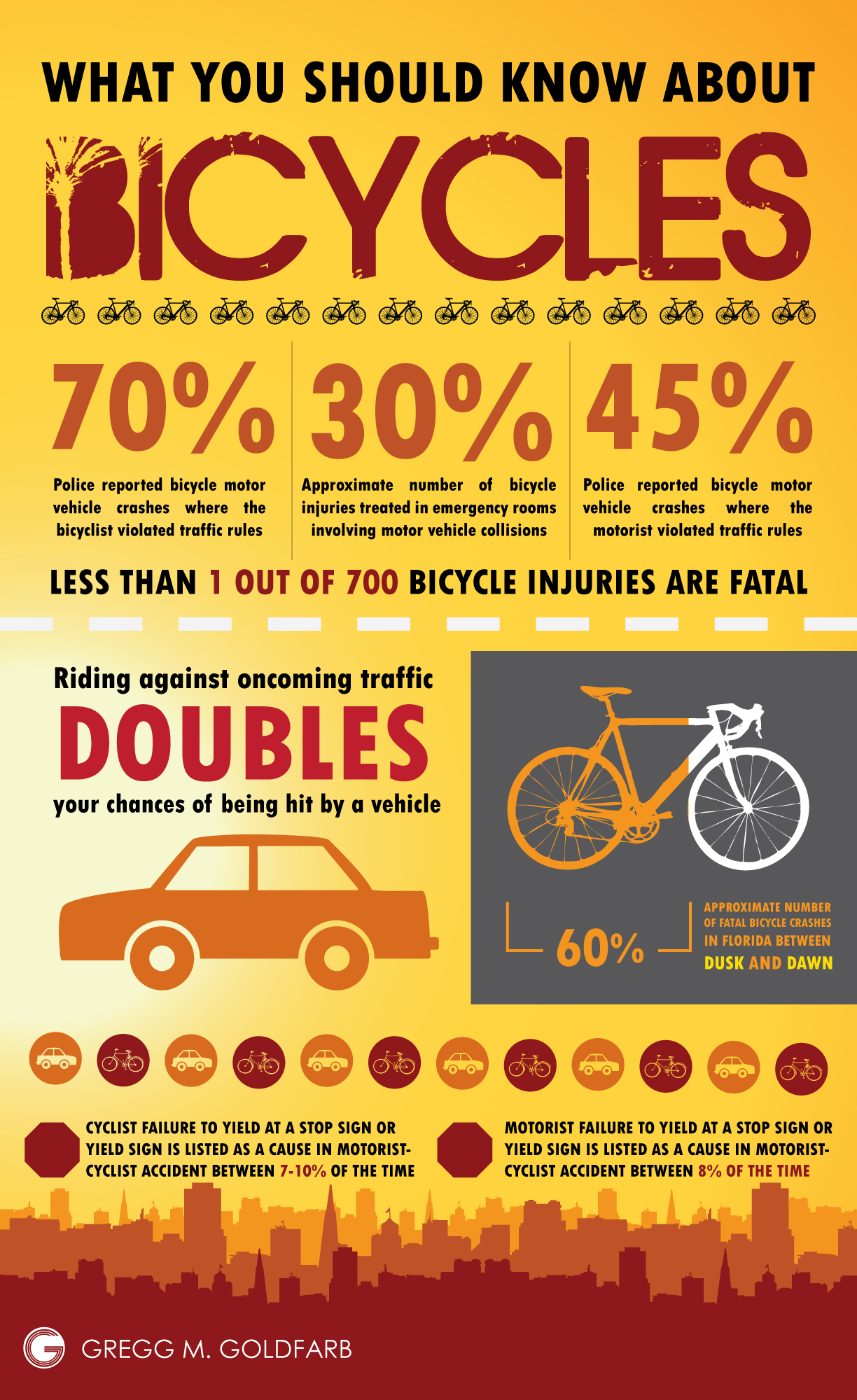 bicycle-infographic.jpg