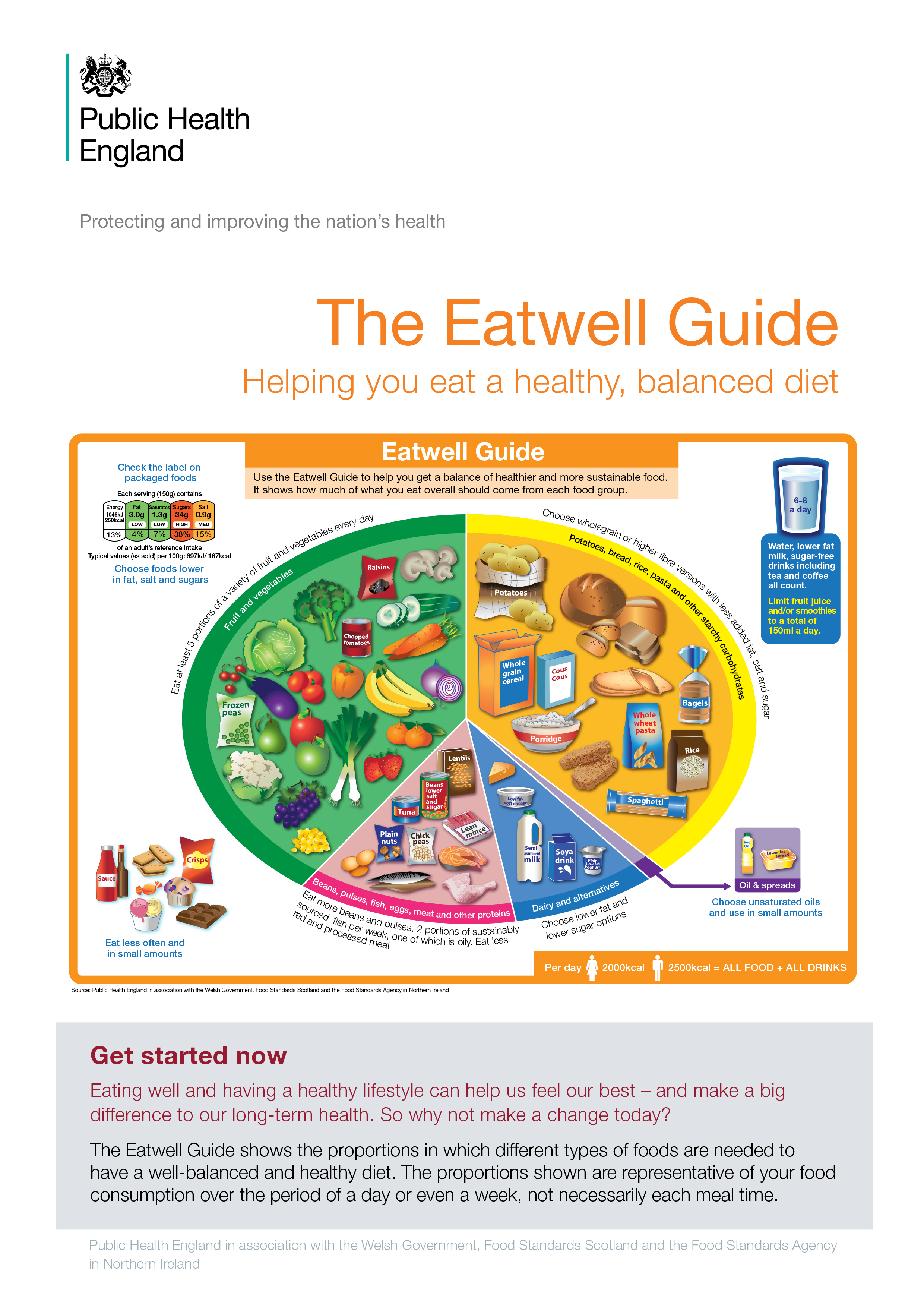 4. Eatwell_Guide_booklet_2018v4-1.jpg