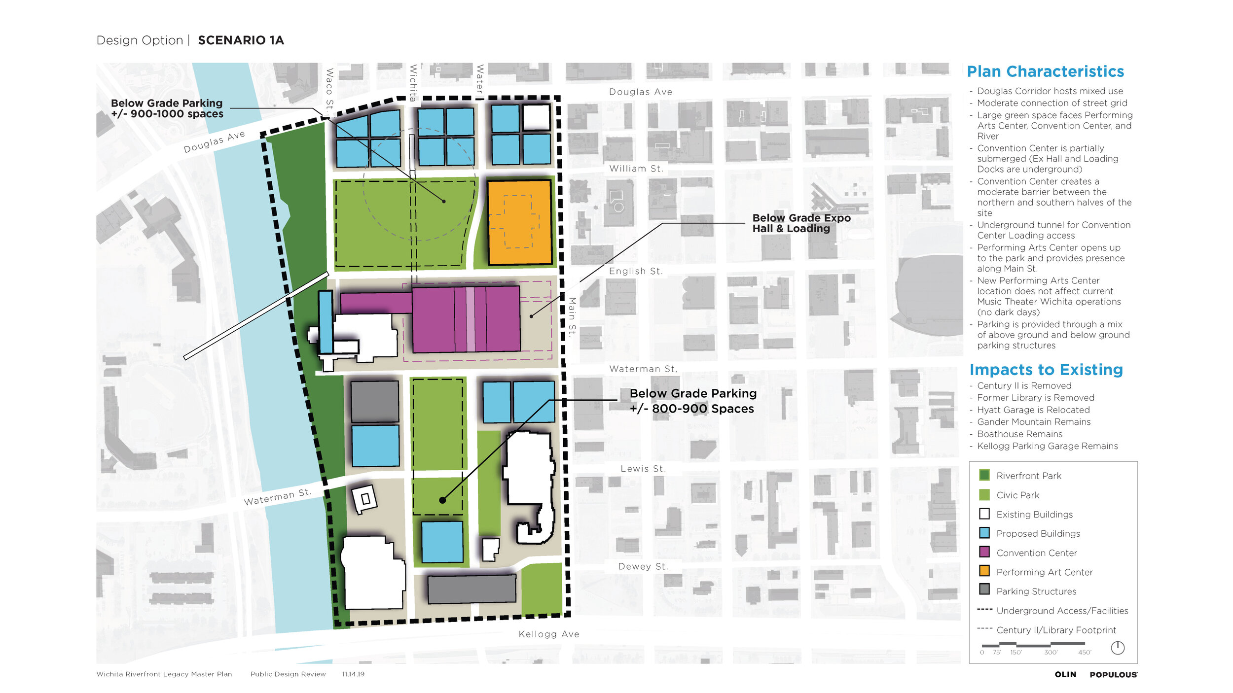 Design Scenarios — Riverfront Legacy Master Plan on
