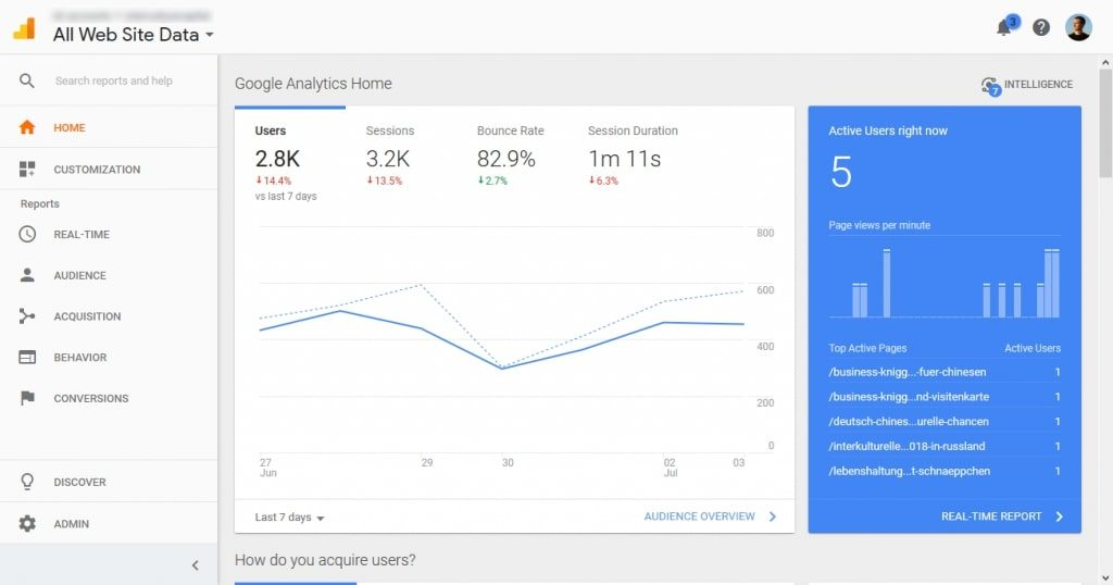 Google Analytics - SEO Tools Free Google