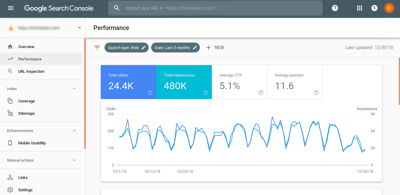 Google Search Console - Best Tools SEO