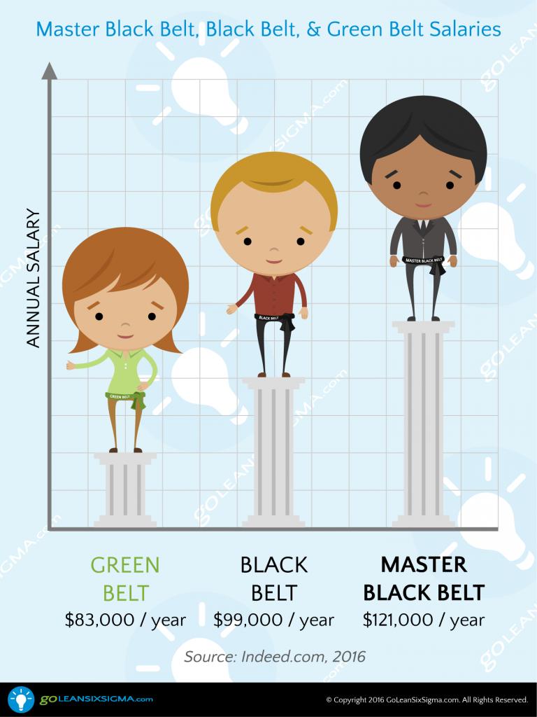 GLSS_infographics_SalaryComparison_2016_Salary_Comparison-768x1024.png