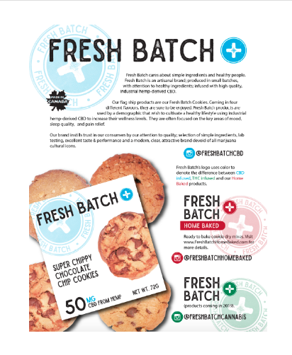 FRESH BATCH: PROJECT MANAGER FOR BRAND DEVELOPMENT, RECIPE DEVELOPMENT, SOCIAL MEDIA CONTENT STRATEGY, PACKAGING DESIGN & HACCP PLAN