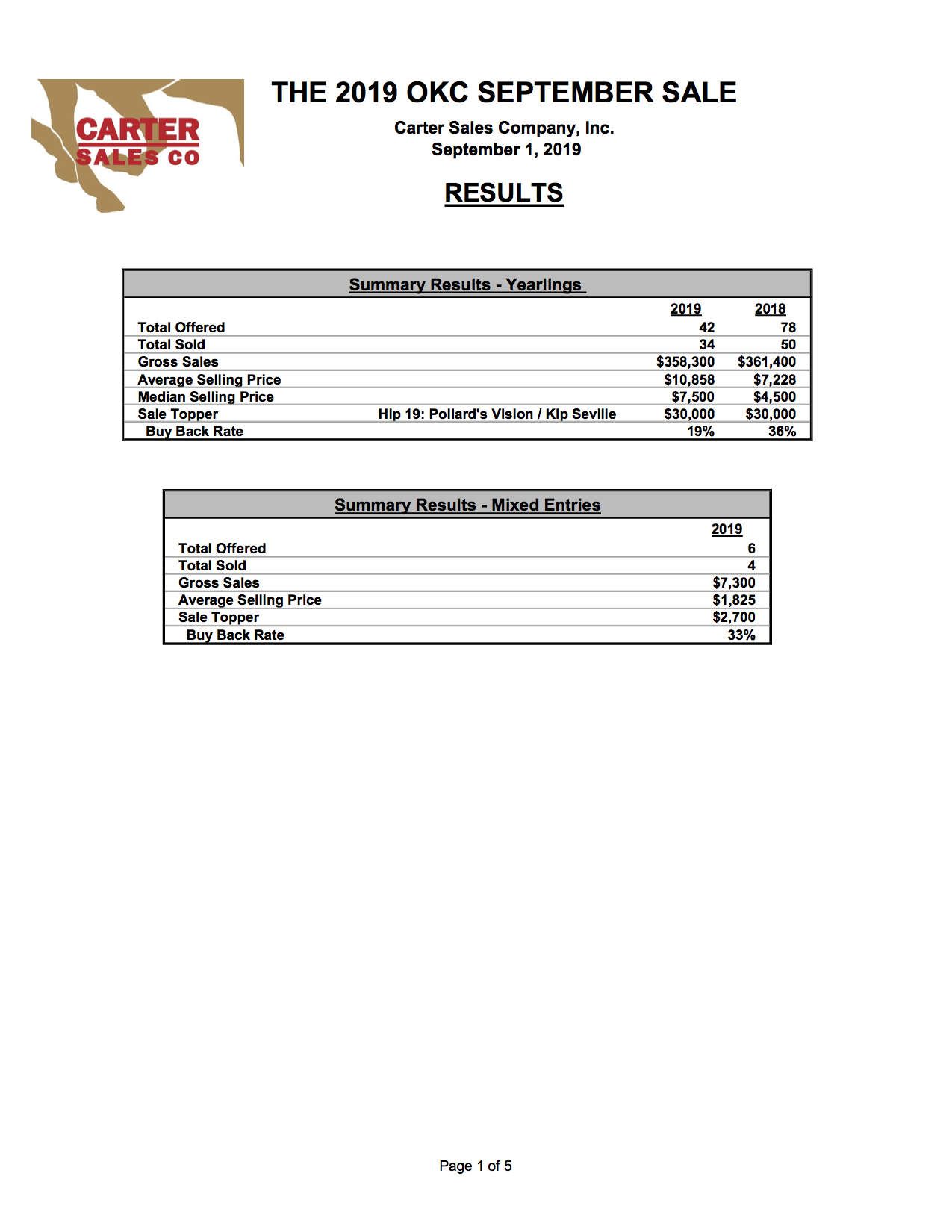 FINAL RESULTS PG.1.png