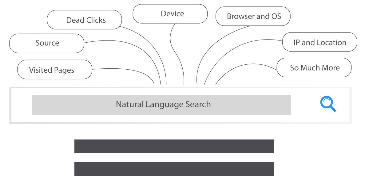 language-search.png