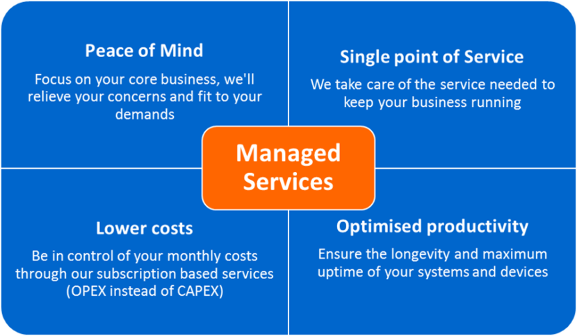 managed_services-for_SME-Dublin-Ireland.png