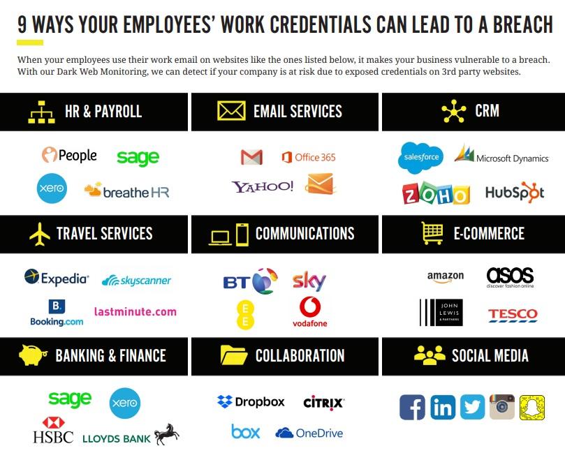 employees work credentials lead to a breach.jpg