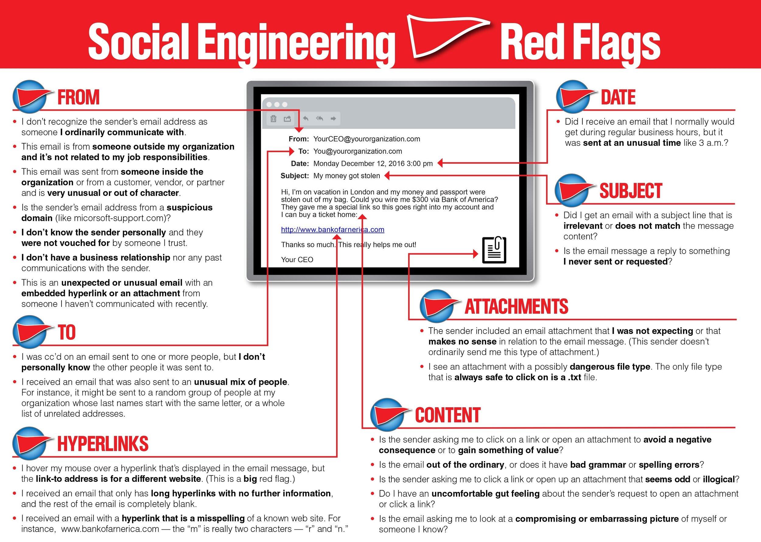 Red Flags Social Engineering.jpg