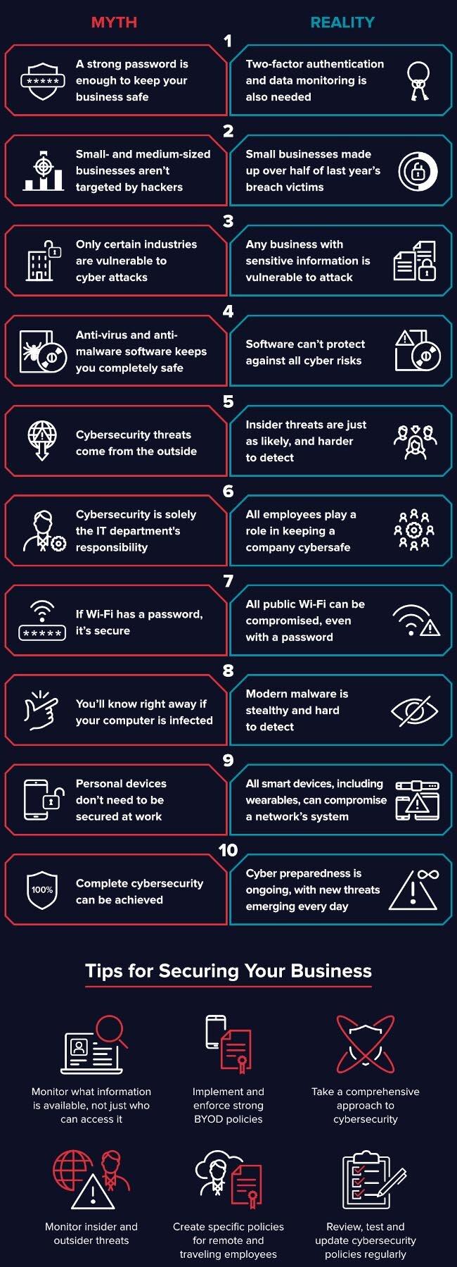 cybersecurity myths.jpg