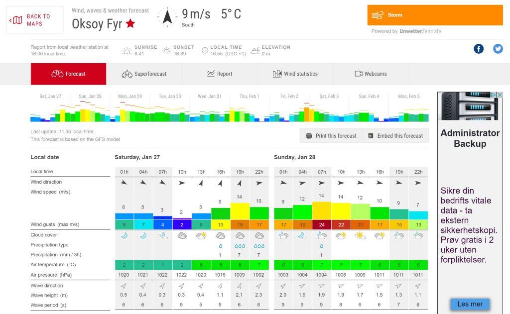 Windfinder - https://www.windfinder.com/forecast/oksoy_fyr