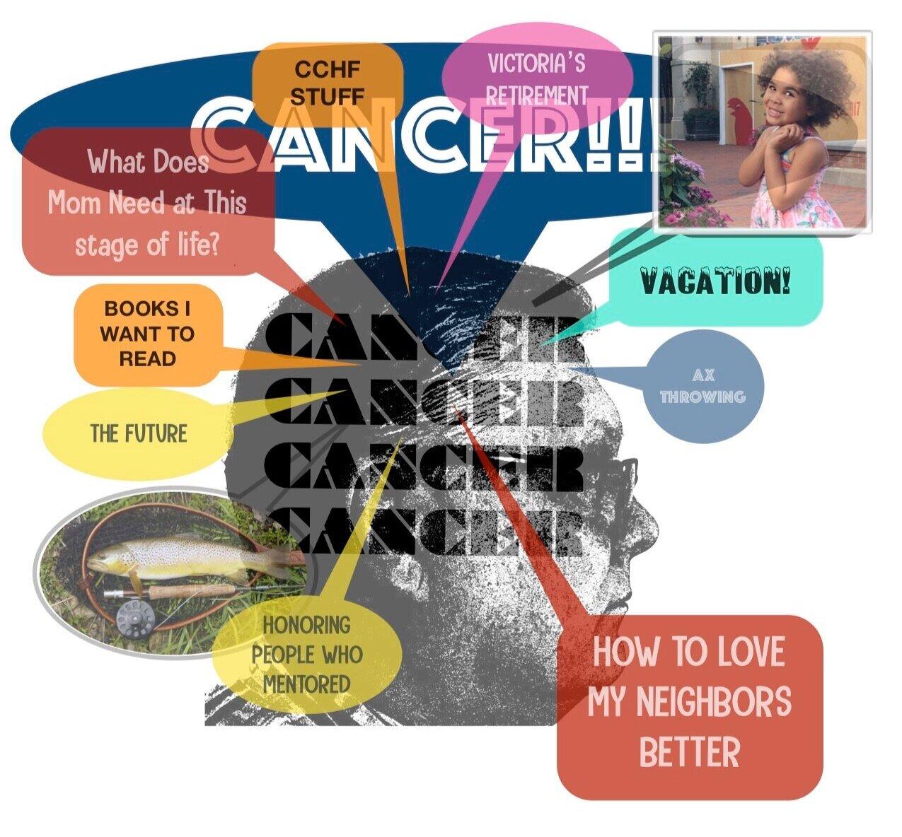CANCERonMyMind.jpg