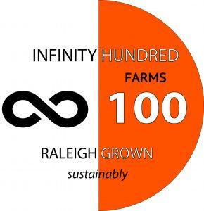 Copy of IH-logo-RALEIGH-GROWN-sus-290x300.jpg