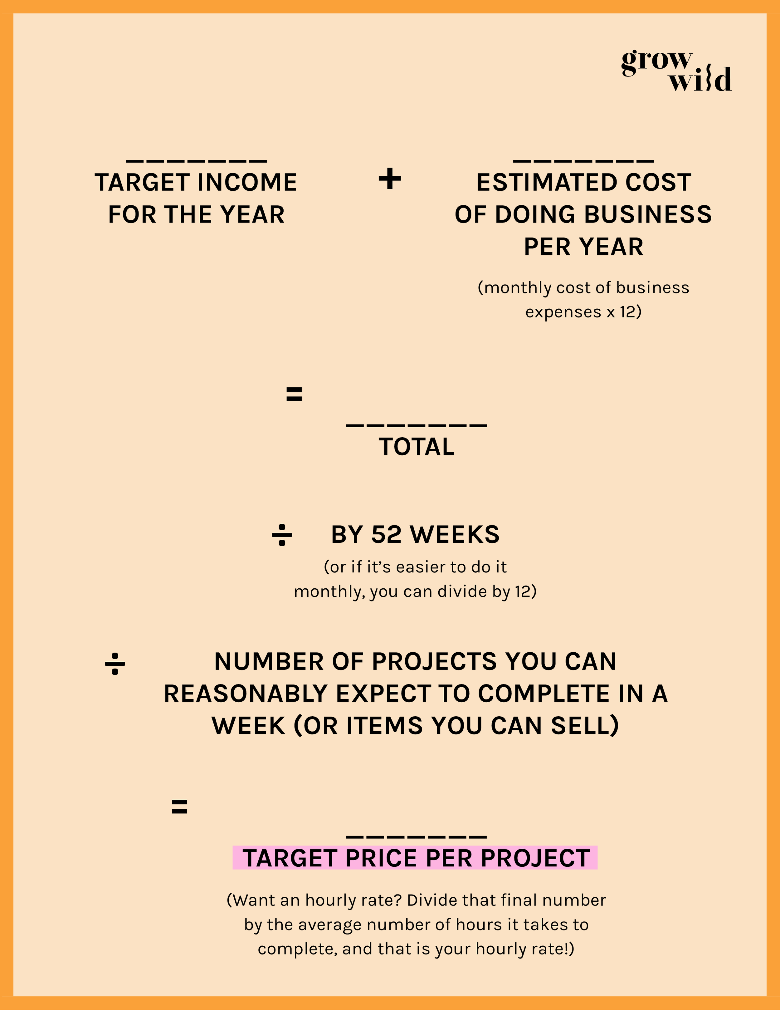 Grow Wild_Worksheet_How to set your rate_0817192.png