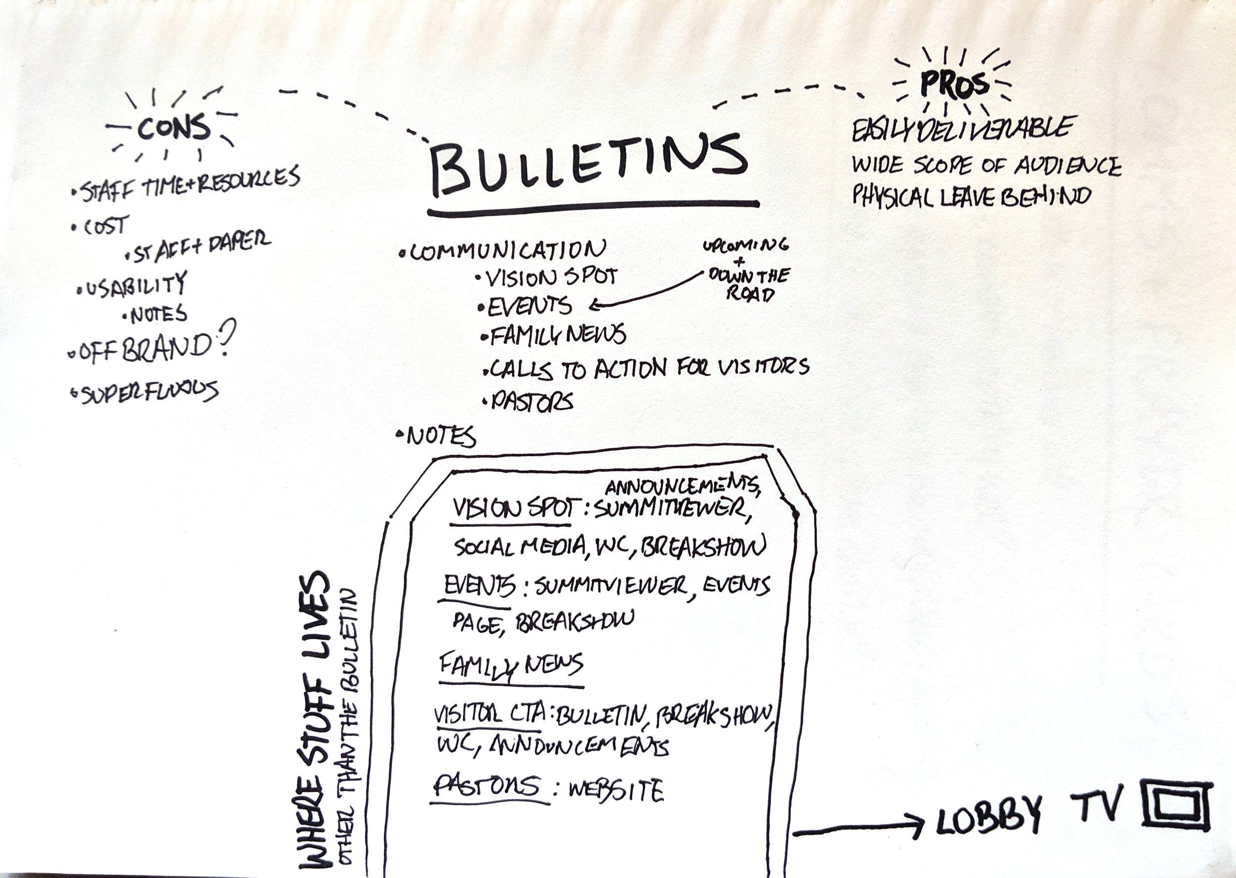 brand refresh sketchbook.jpg