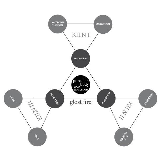kilndiagram.jpg