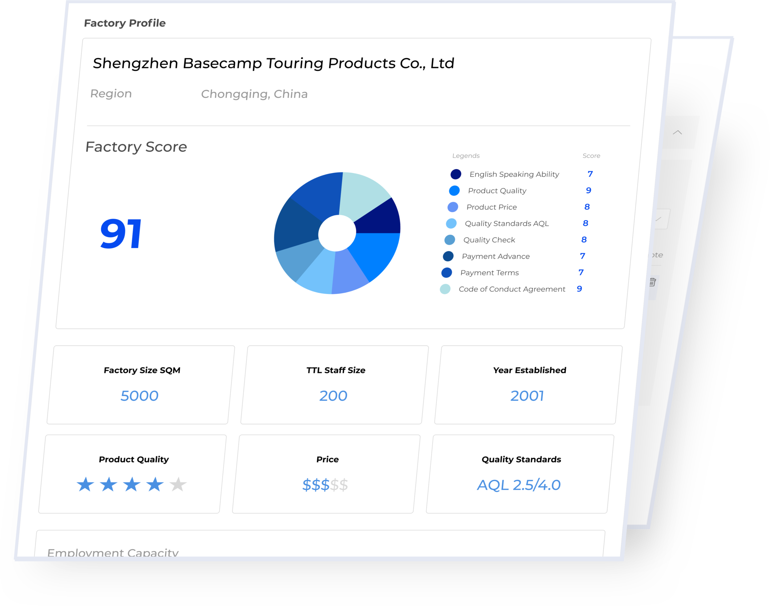 Smart Factory Profile -