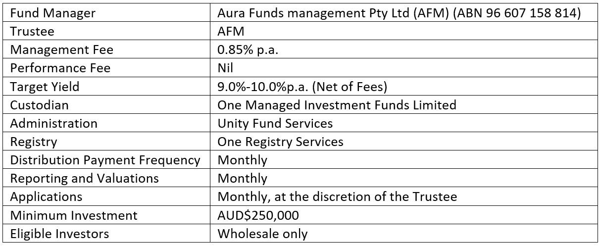 Originations and investment table.png