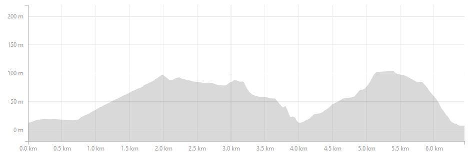 6km_Elevation_Profile.JPG.jpg