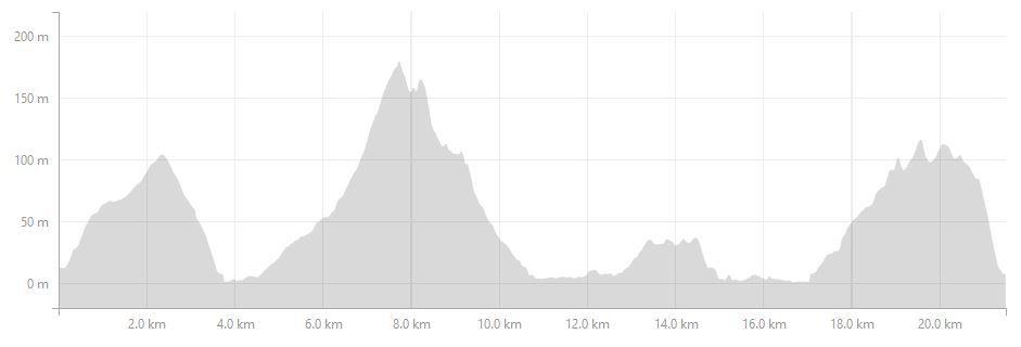 Half_Marathon_Elevation_Profile.JPG.jpg