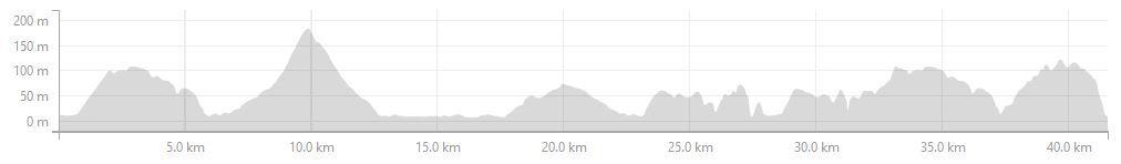 42km_MTB_Elevation_Profile.jpg
