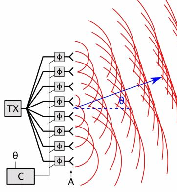 Antenne adaptive.JPG