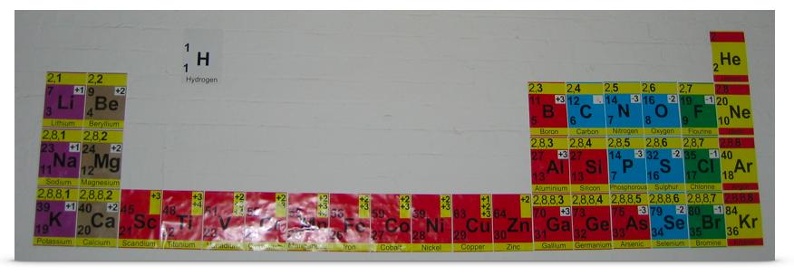 wall-sized-periodic-table-dan-king.png
