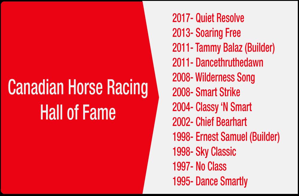 Canadian-Horse-Racing-HOF.png