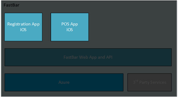 FastBar Components - Client Hilighted.png