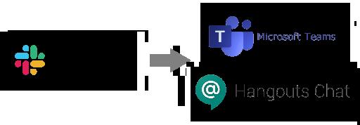 Logo Lockup - Slack Teams Hangouts Chat.png