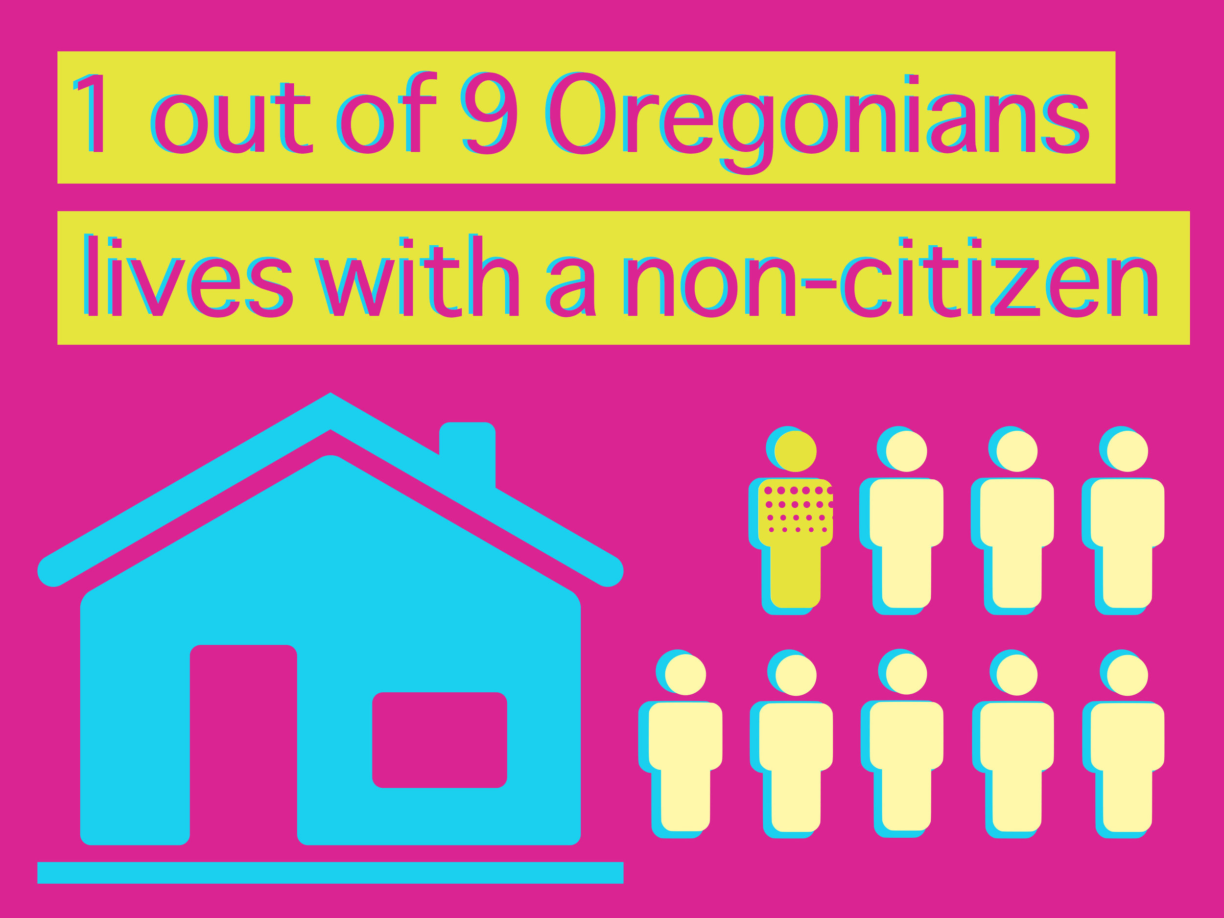 "Text reads: ""1 out of 9 Oregonians lives without a non-citizen."" Nine person icons stand next to a house icon. One of them is colored in green with dots, while the others are beige."