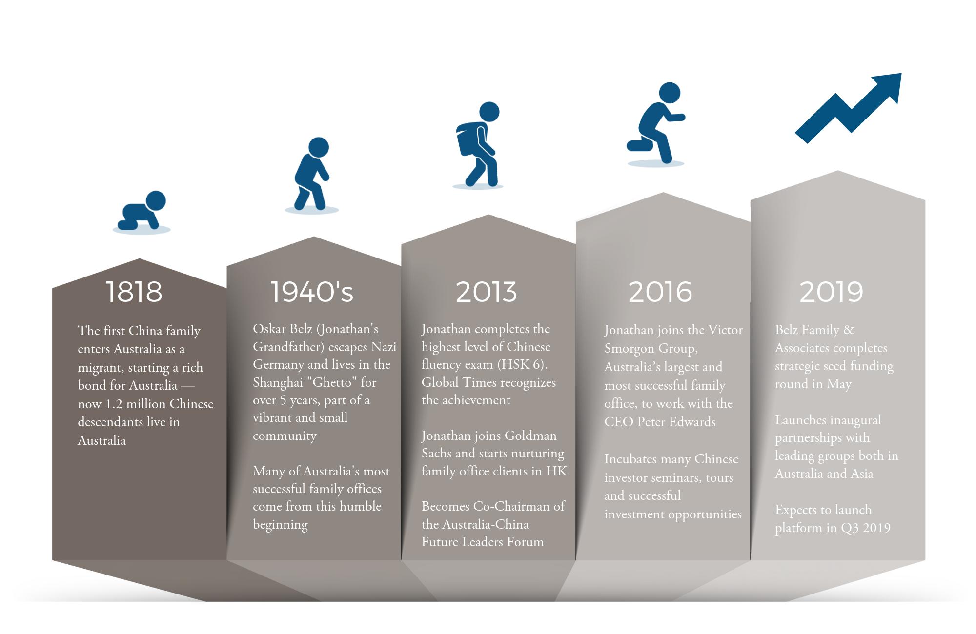 Evolution graphic for website.png