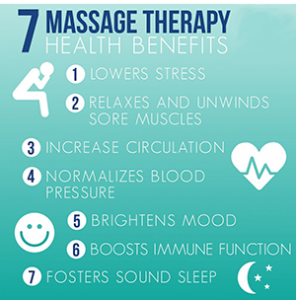 Massage-Therapy-Health-Benefits-296x300.png